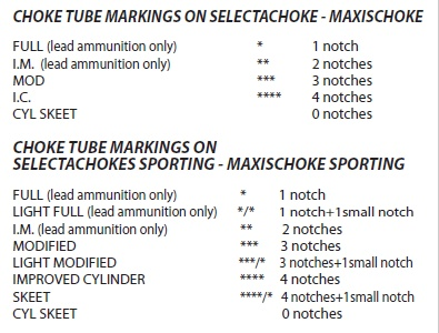 Shotgun Chokes Notches